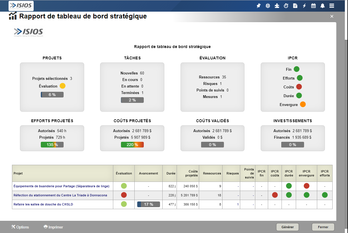 Screenshot Strategic report